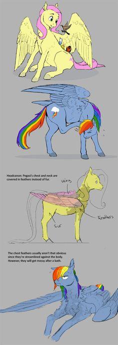 Pegasus ponies by Sayuri1314 on deviantART