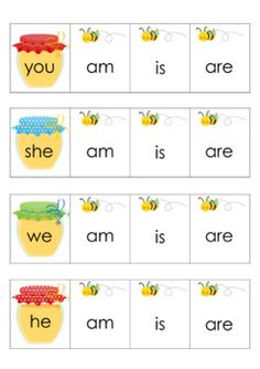 Present Simple ( verb to be ) Form English Grammar For Kids, Learning English For Kids, Teaching English Grammar, English Worksheets For Kids, English Lessons For Kids, Kids English, English Activities, Grammar Lessons, English Language Learning