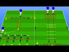 Soccer drills for age, coordination_agility_speed_power_shot_coerver_received. Soccer Drills For U10, Football Coaching Drills, Soccer Training Drills, Soccer Workouts, Soccer Skills, Premier League Goals, Cristiano Ronaldo Cr7, Abs Workout For Women, Play Soccer