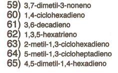 Ejercicio 4, formular. Química, formulación orgánica, alquenos.