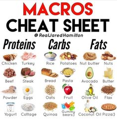 """Don't over complicate your diet Just make simple lifestyle changes! You don't have to get rid of """"bad food"""" just limit it! … is part of Macros diet - Healthy Weight, Get Healthy, Healthy Snacks, Healthy Eating, Healthy Recipes, Healthy Fats List, Healthy Tips, Clean Eating, Keto Recipes"""