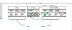 Fred Pryor Seminars_Excel Lookup Formula