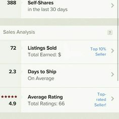 Top 10% rated seller! ?? Just thought I'd share becoming a top rated seller on Poshmark!  All of the items I sell are gently used and well taken care of, or new and never worn.  I have been a seller since 2014, so shop with confidence! Other