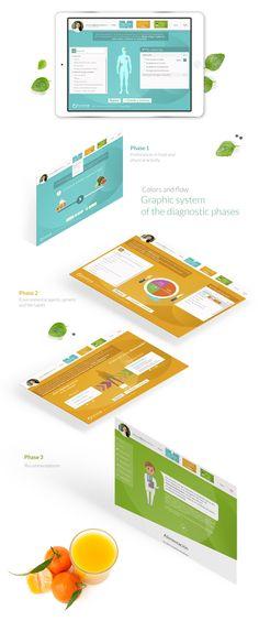 Vannelope - health APP Portfolio Web Design, Health App, Color, Colour, Colors