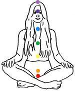 Abriendo los Chakras Meditaciones de los chakras que usan mudras y sonidos para abrir los chakras. Estas meditaciones de los chakras usan mudras, que son posiciones especiales de las manos p...