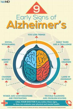 If memory problems are seriously affecting your daily life, they could be early signs of Alzheimer& disease. While the number of symptoms you have and how strong they are vary, it's important to identify the early signs. Dementia Care, Alzheimer's And Dementia, Dementia Quotes, Dementia Symptoms, Alzheimer Care, Alzheimers Quotes, Dementia Awareness, Early Dementia, Alzheimer's Symptoms