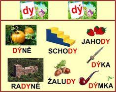 SOUHLÁSKY TVRDÉ :: Béčko-Tc Štístkové Montessori, Learning, Logos, Speech Language Therapy, Studying, Logo, Teaching, Onderwijs