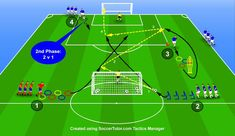 Free Practice :Position Specific Circuit Training with Combination Play, Finishing & 2 v 1 Attack Soccer Drills For Kids, Soccer Practice, Soccer Skills, Football Tactics, Soccer Positions, Football Training Drills, Tottenham Football, Soccer Workouts, Train Activities