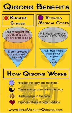 Qigong Benefits - Reduce stress...