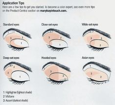 If you don't know your eye type I listed the details on my Mary Kay Facebook page https://www.facebook.com/marykaycourtneybaeyen