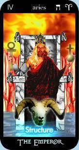 Sacred awareness is allowing clarity. The Emperor Tarot