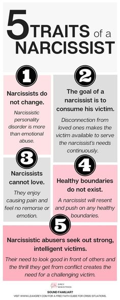 Are you married to a narcissist? Does the loved one in your life struggle with addiction? What's the difference between narcissism and an emotional abuser? Learn more about narcissism and faith-based addiction support from LeahGrey.com!