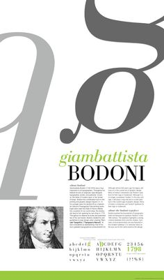 Typic – A poster highlighting the famous typographer Giambattista Bodoni.