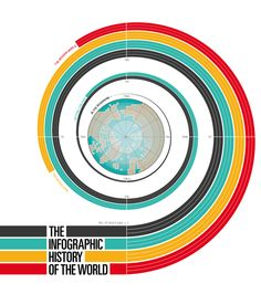 The Infographic History of the World by Valentina D'Efilippo, via Behance