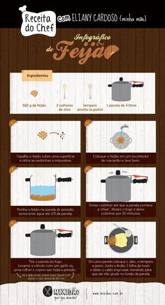 Receita ilustrada de Feijão. Aprenda todas as dicas para cozinhar feijão na panela de pressão. Ingredientes: feijão, tempero, óleo e uma panela de pressão.