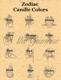 Wiccan Books, Wicca Witchcraft, Magick Spells, Candle Spells, Real Spells, Grimoire Book, Third Eye, Candle Magic, Practical Magic