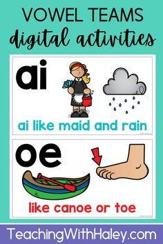 The 10 Most Important Things To Teach During the First Week of School | Teaching With Haley O'Connor Adjectives Activities, Grammar Activities, Preschool Learning Activities, Maths, Teaching Ideas, Motivational Quotes For Teachers, Teacher Quotes, Motivating Quotes, Inspirational Posters
