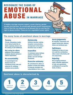 In relationships abuse signs psychological 61 Signs