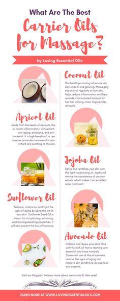 What are the Best Carrier Oils for Massage? What are the Best Carrier Oils for Massage? Face Massage, Massage Oil, Massage Chair, Essential Oils Guide, Essential Oil Blends, Shoulder Massage, Relax, Massage Techniques, Best Oils