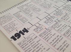 making timelines tumblr studyblr - Google Search