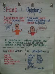 Fact and Opinion anchor chart that I took bits and pieces from other anchor charts I saw on here. I like my anchor charts to have a clear definition, key words, and an example.