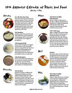 2016 Japanese Calendar of Dates and Food Japanese Wagashi, Japanese Kitchen, Dates, Stuffed Mushrooms, Calendar, Cooking, Breakfast, Desserts, Food