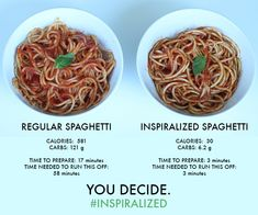 The difference between and regular pasta - pretty mind blowing! When craving pasta as a paleo! Veggetti Recipes, Spiralizer Recipes, Vegetable Spiralizer, Spiral Slicer Recipes, Paleo Recipes, Cooking Recipes, Delicious Recipes, Zucchini Pasta, Vegetable Recipes