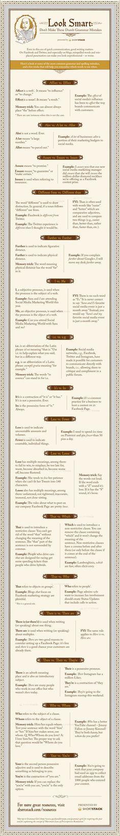grammar-mistakes.jpg (900×6258)