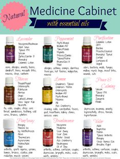 Make a Natural Medicine Cabinet with Essential Oils - The Healthy Honeys