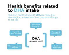 Health benefits related to DHA intake #DHA #omega3 #health #fattyacids