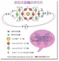 お花の指輪レシピ.gif