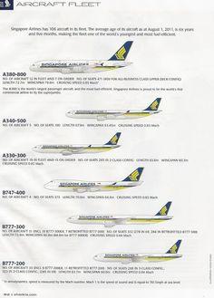 133 besten Berufe Bilder auf Pinterest | Aviation engineering, Life ...