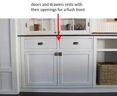 Inspirational Types Of Cabinet Door Openings