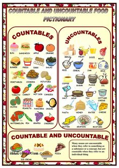 ... _-_uncountables-_pictionary/countablenoncountable-nouns-food/4062