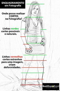 Há lugares do corpo que, quando enquadradas na área de corte, não tiram a naturalidade da fotografia (traços verdes). Porém, outras áreas, como as em vermelho, indicam que, quando cortadas, criam u…