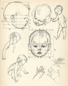 Today's Drawing Class: Drawing Children | Willy Pogany's Drawing Lessons http://animationresources.org/?p=1906