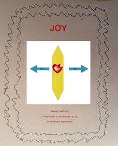 Vision Board 2016 Joy
