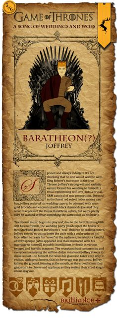 BARATHEON (?) Joffrey #Wedding #ForeverAlone Part 2 of our Game of Thrones: A Song of Weddings and Woes features cards of our favorite couples and the story behind their weddings. How did it go down? Who went? Read on!
