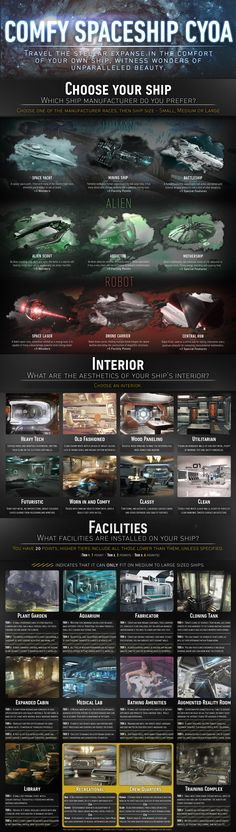 Comfy Spaceship CYOA. .. Human Battleship with Old Fashioned interior Facilities: Tier 2 Fabricator - 3 points Tier 1 Medical Lab - 1 points Tier 1 Plant Garden - 1 point Tier 2 Library