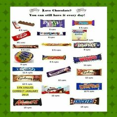 Slimming World Treats – astuce recette minceur girl world world recipes world snacks Slimming World Syns List, Slimming World Sweets, Slimming World Syn Values, Slimming World Free, Slimming Word, Slimming World Recipes Syn Free, Slimming Eats, Chocolate Syns, Chocolate Treats