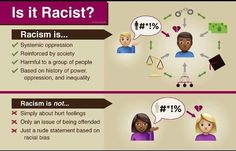 Is it racist?  Source: Does anyone know where this graphic comes from?