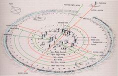 Ancient Aliens. The Genius of Ancient Man: Ancient Aliens: Part One