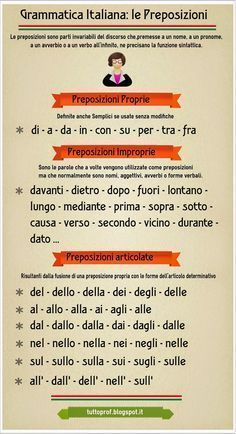 Learning Italian Language ~ Italian Grammar: The prepositions - infographic #italianinfographic