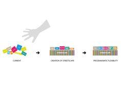 mvrdv diagrams - Google Search