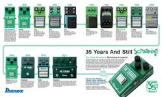 35 Years of the Tube Screamer
