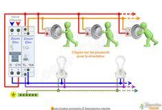 Telerupteur schema