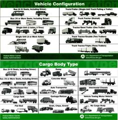 Different Types of Semi Trucks  Different types of semitrailers