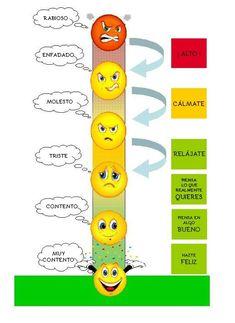 (Català) Termòmetre emocional - Blog Associació Igualem Behaviour Management, Stress Management, Classroom Management, Behavior, Anger Management Activities, Feelings Chart, Feelings And Emotions, Feelings Activities, Therapy Activities