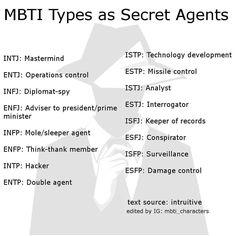 MBTI types as secret agents