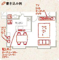 先輩136人の「しまった!ランキング」でわかった、失敗しない間取りのつくり方【SUUMO住まいのお役立ち記事】 Japanese House, Home And Living, House Plans, Presentation, Gallery Wall, Floor Plans, Messages, Flooring, How To Plan